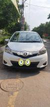 Toyota Vitz  2011 For Sale in Faisalabad