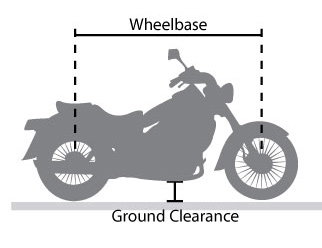 Ground Clearance