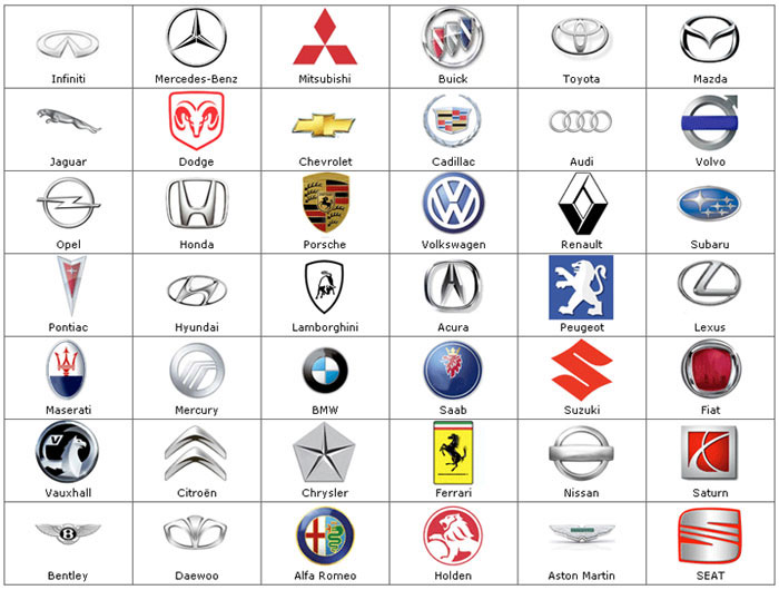Top Car Brands in the World